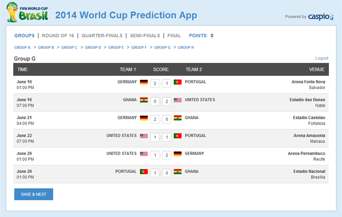 2014 FIFA World Cup Prediction App